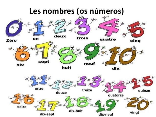 Les nombres.