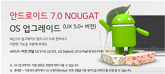 Android Nougat for LG V10 is now available.