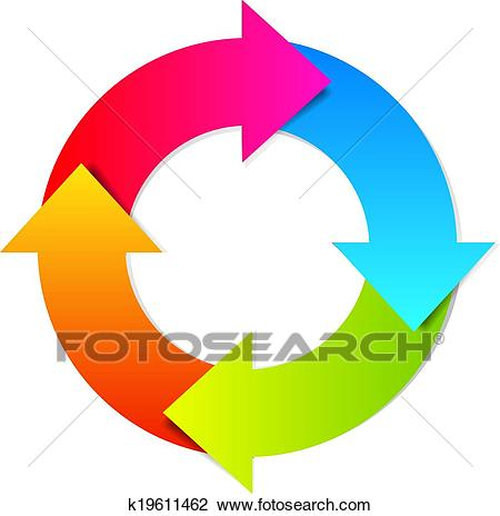 Vector colorful life cycle Clipart.