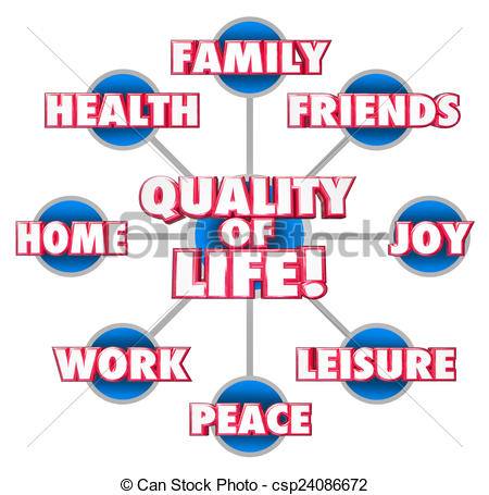 Quality life Illustrations and Clip Art. 4,114 Quality life.