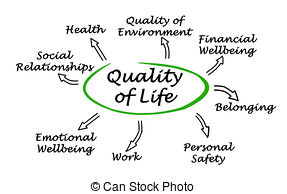 Quality of life clipart.
