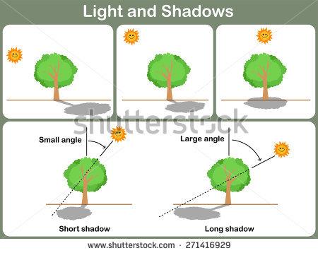 Leaning Light Shadow Kids Worksheet Stock Vector 271416929.