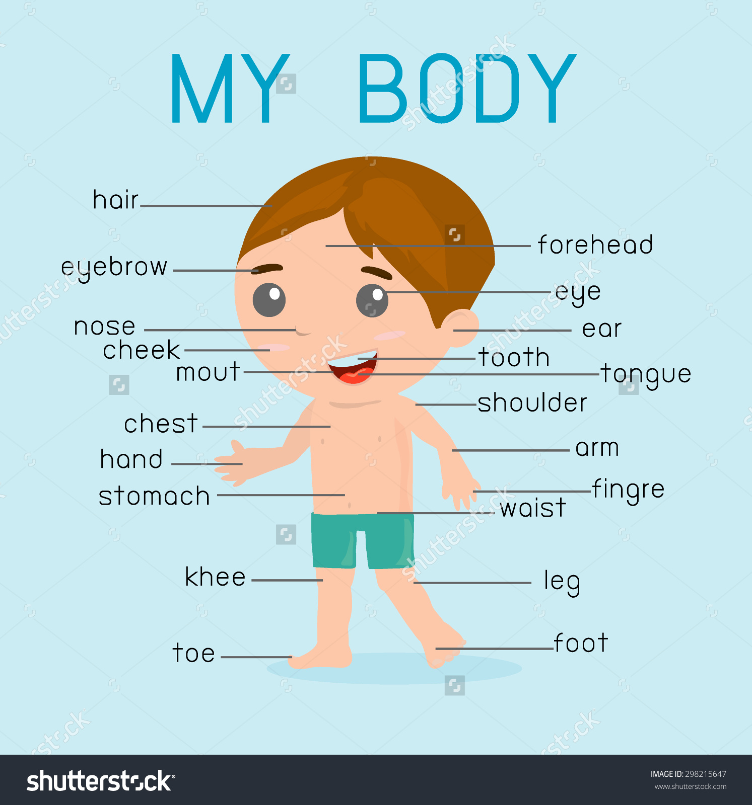 Parts of the body for kids clipart.