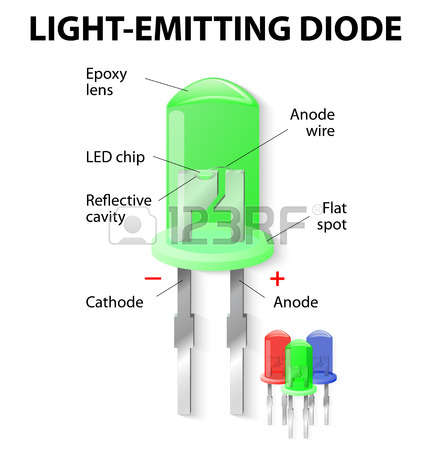 330 Light Emitting Diode Stock Illustrations, Cliparts And Royalty.