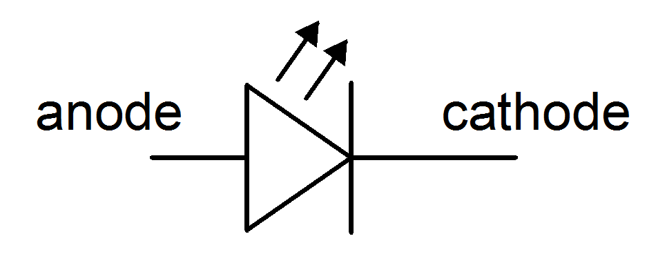 Light Emitting Diode Symbol.