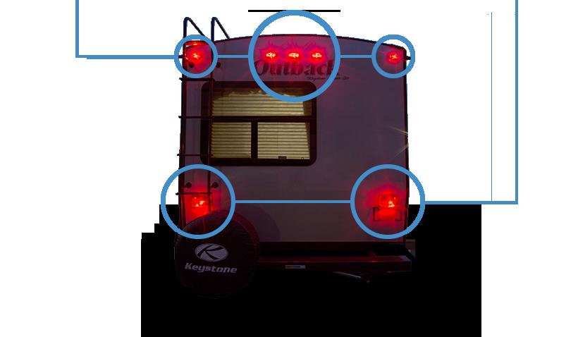 RV Lighting Guide.