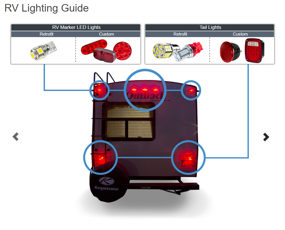 Find RV LED Lights Fast with Our RV Lighting Guide.