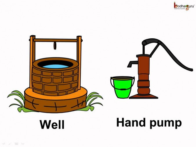 Sources Of Water Clipart.