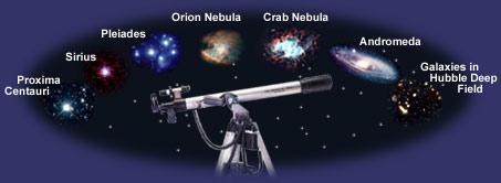 Understanding the Universe.