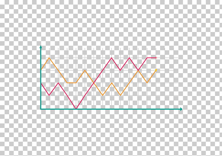 Line chart Plot Graph of a function, line PNG clipart.