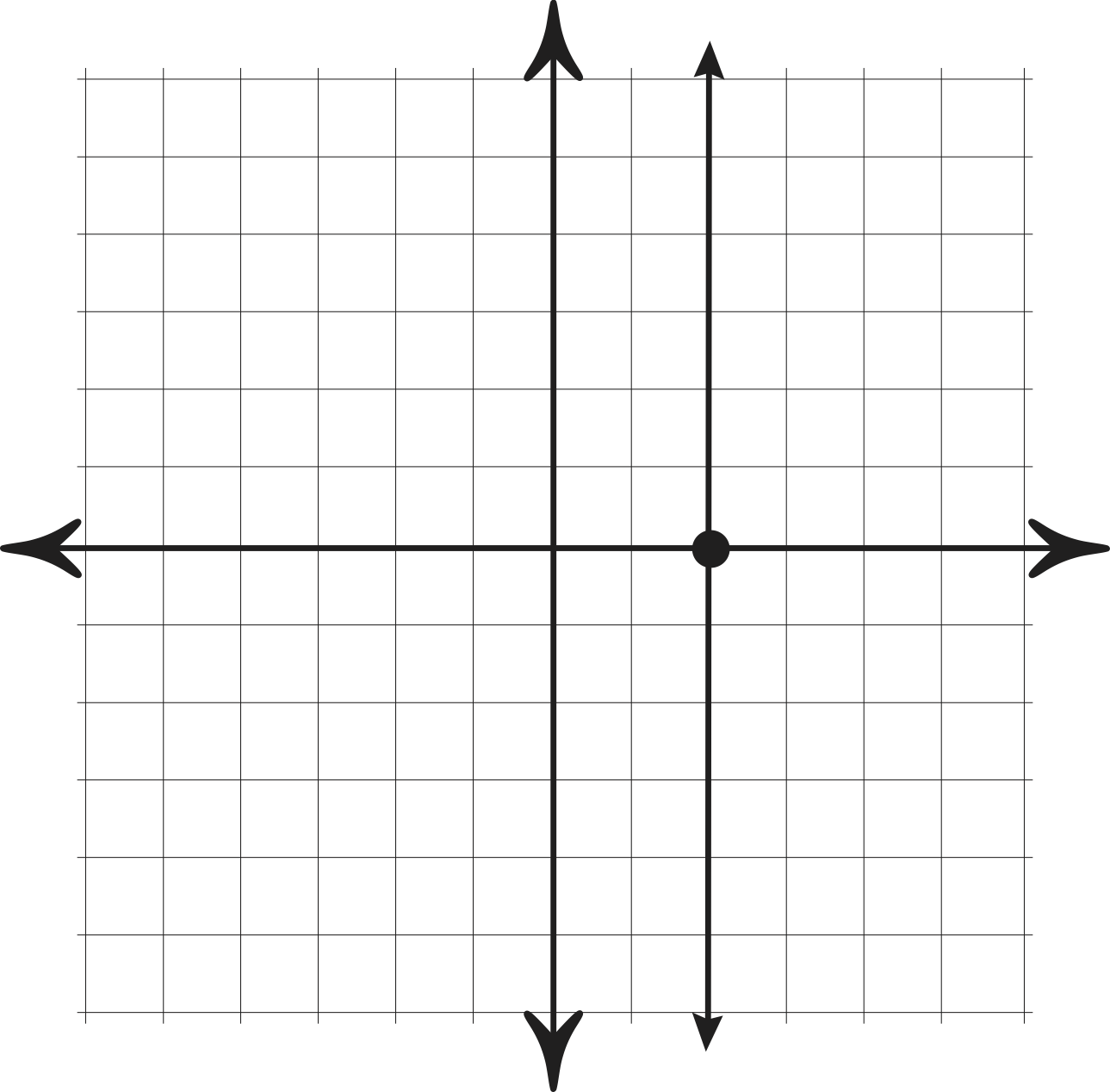 Linear Slope Graph Clipart.