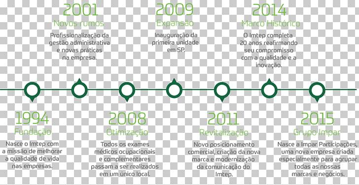 Document Logo Line Brand, linha do tempo PNG clipart.