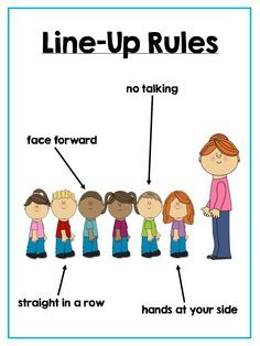 Classroom Posters for lining up, sitting on the rug and sitting at.