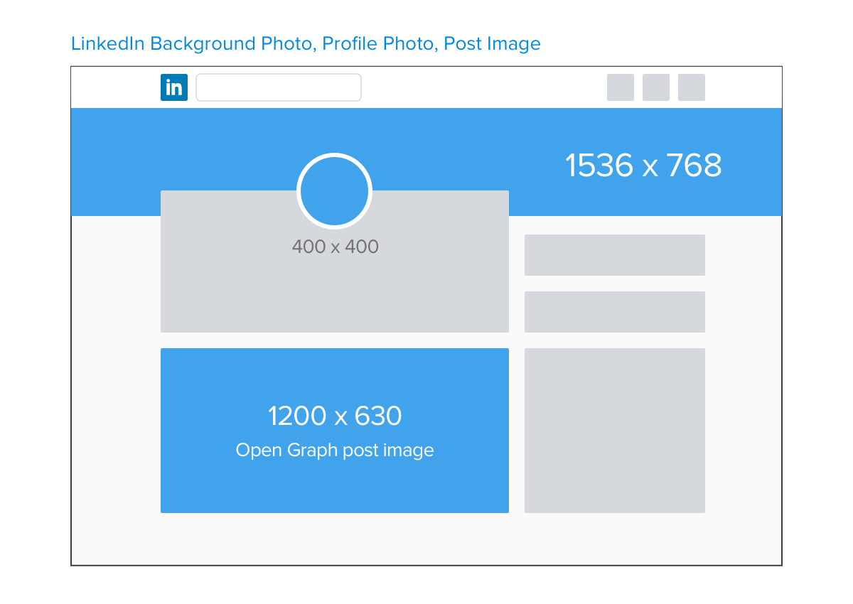 Social Media Image Sizes & Dimensions.