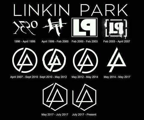 Lp logo through the years : LinkinPark.