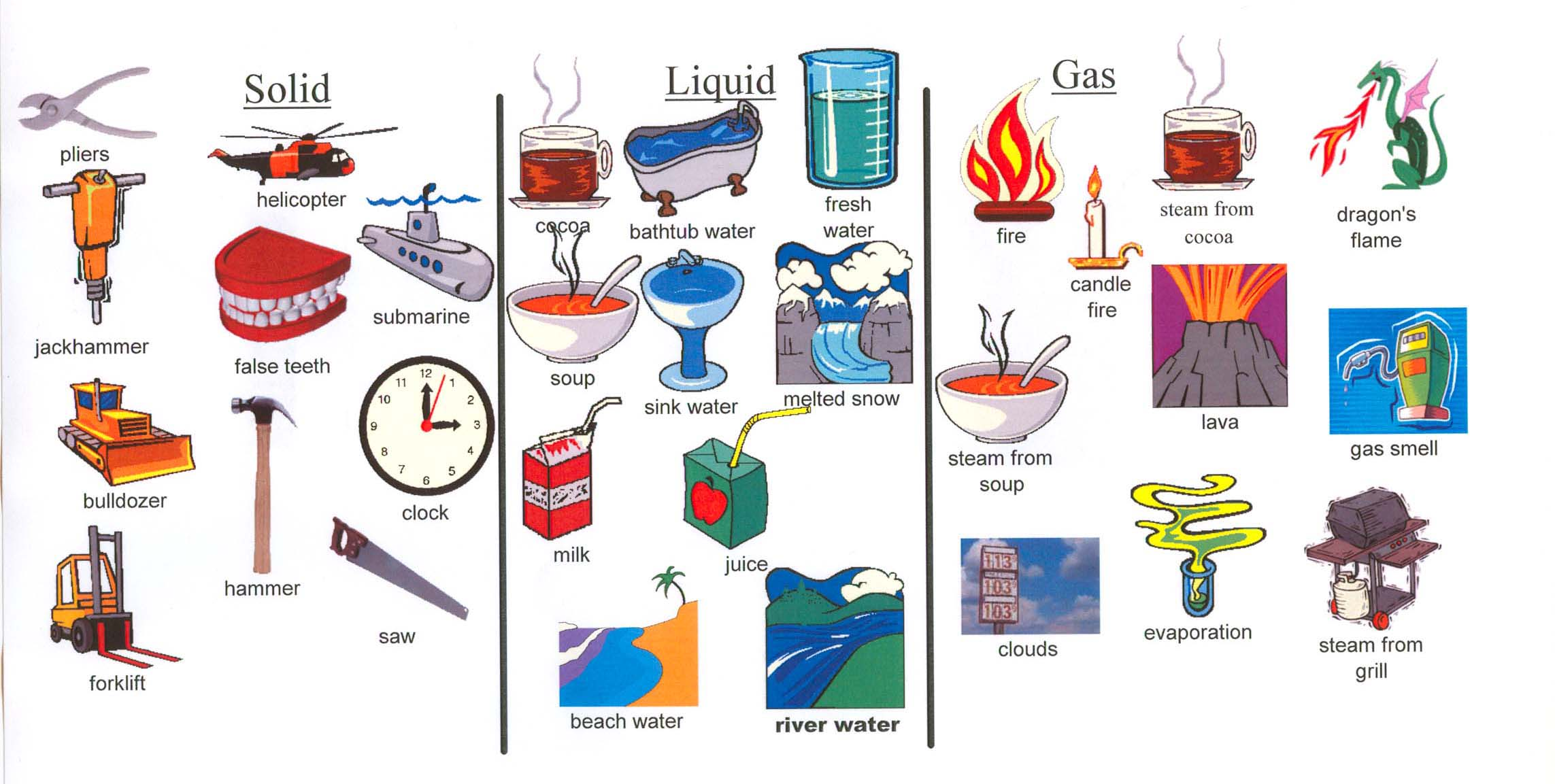 1000+ images about Solid Liquid Gas on Pinterest.