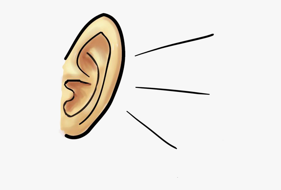 Ear Free Listening Clipart Transparent Png.