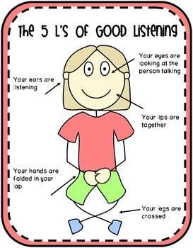 Be A Good Listener Clipart.