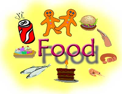 Digestion Of Food Clipart.