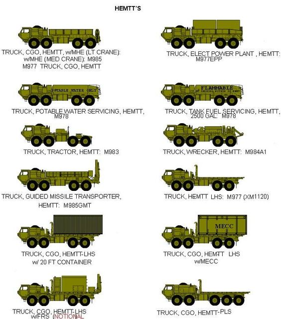 Military vehicle clip art powerpoint.