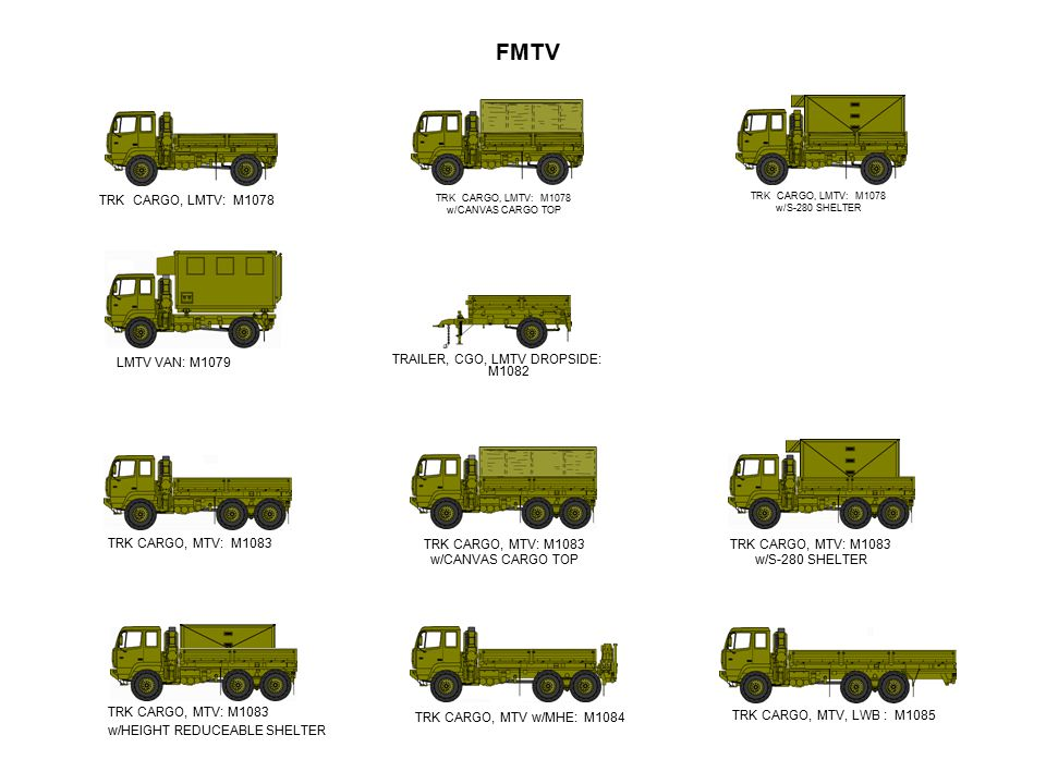 Gallery For > Contact Army LMTV Clipart.