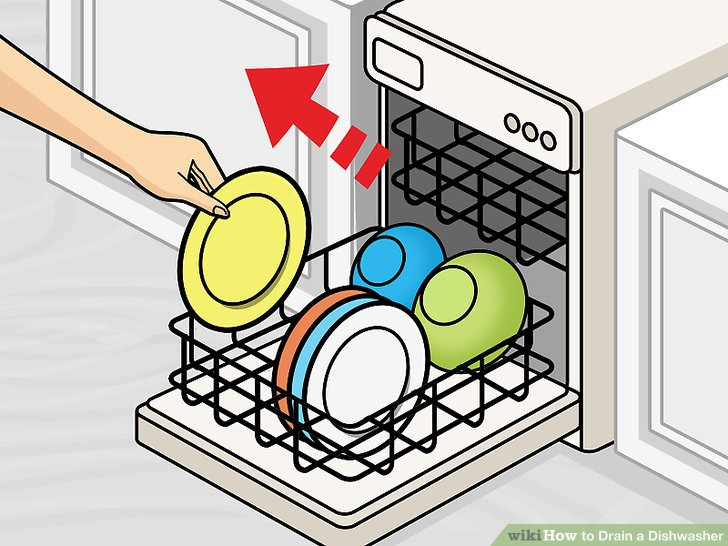 Dishwasher clipart empty dishwasher, Dishwasher empty.