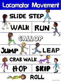 Locomotor and non locomotor movements clipart.