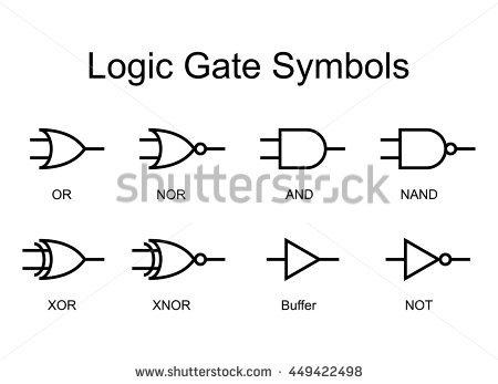 Nand Gate Stock Vectors & Vector Clip Art.