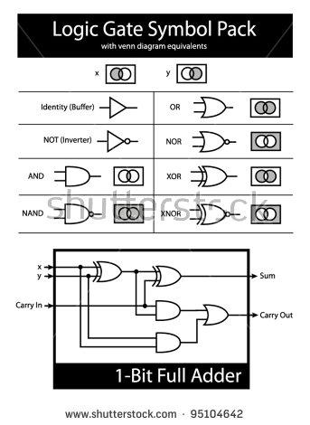 Logic Symbol Stock Vectors & Vector Clip Art.