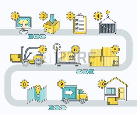 49,622 Logistics Stock Illustrations, Cliparts And Royalty Free.