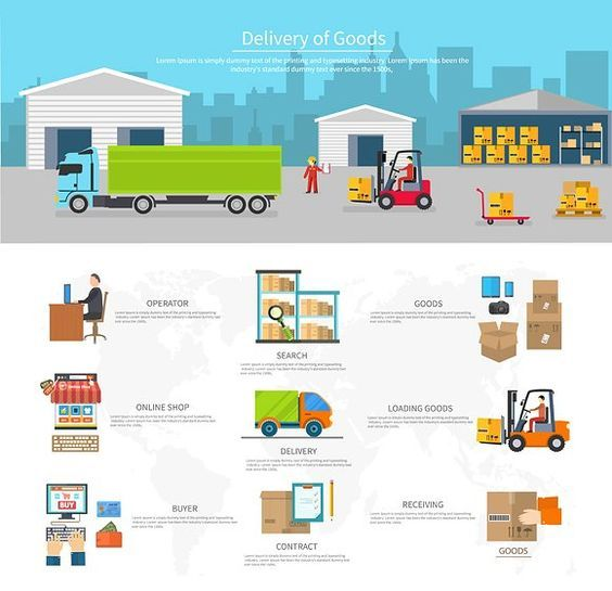 Delivery of Goods Logistics by robuart on @creativemarket.