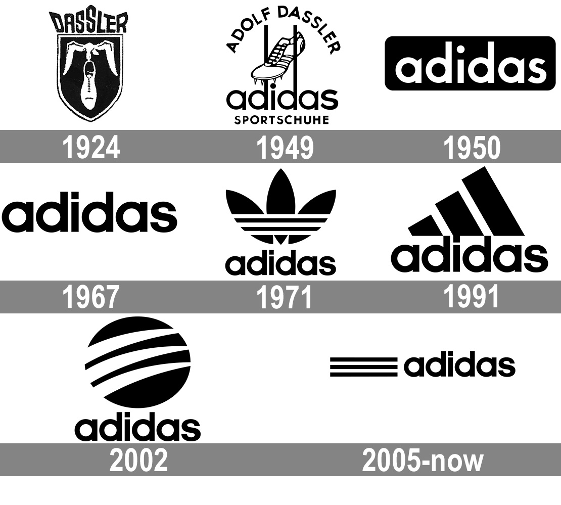 Meaning Adidas logo and symbol.