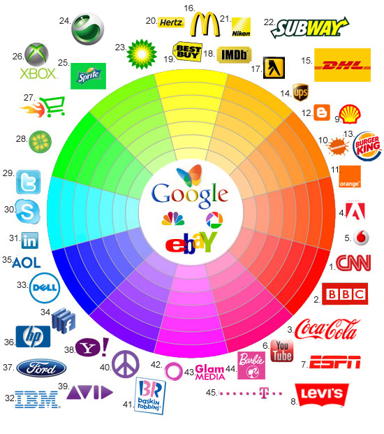 icon: Logo Colors.