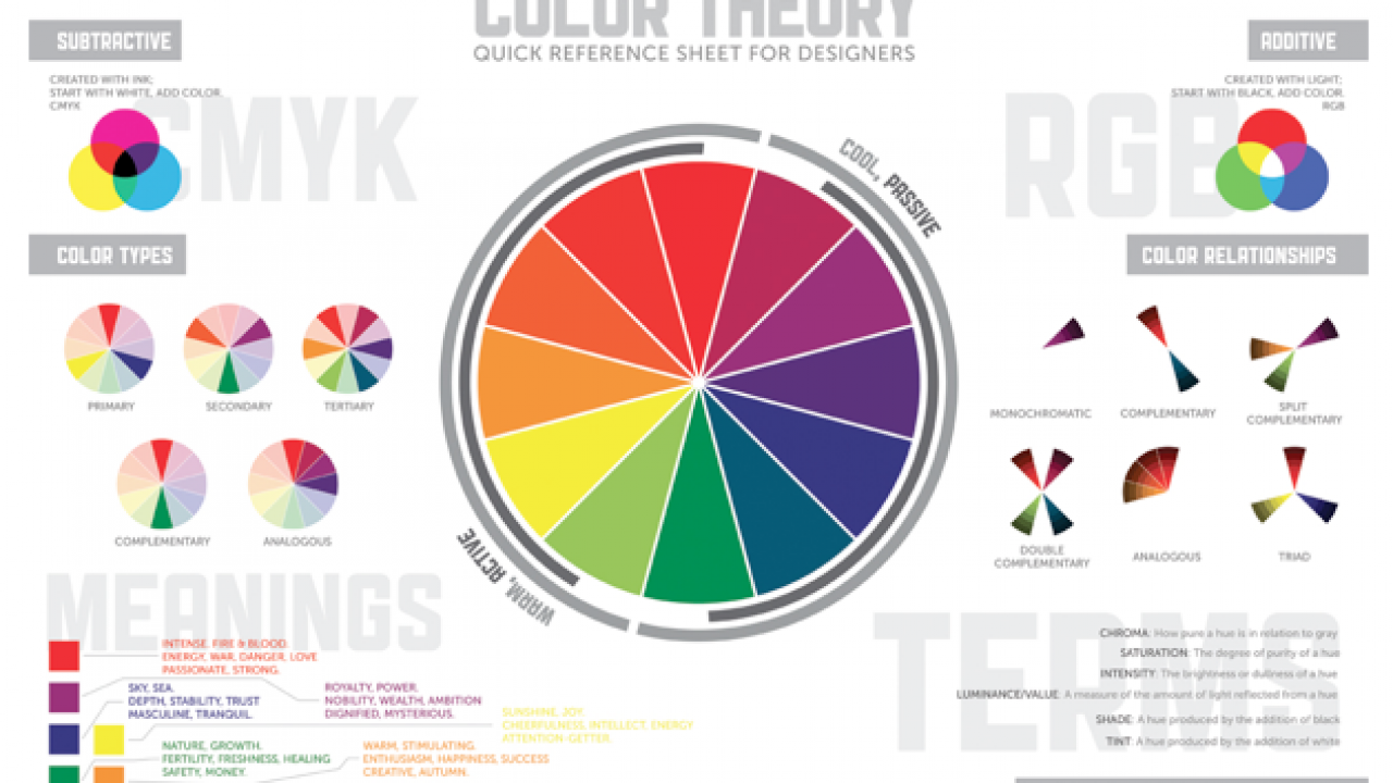 The Meaning of Color in Graphic Design.