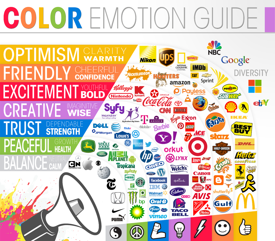The Psychology of Logo Color in How Consumers View Your Brand.