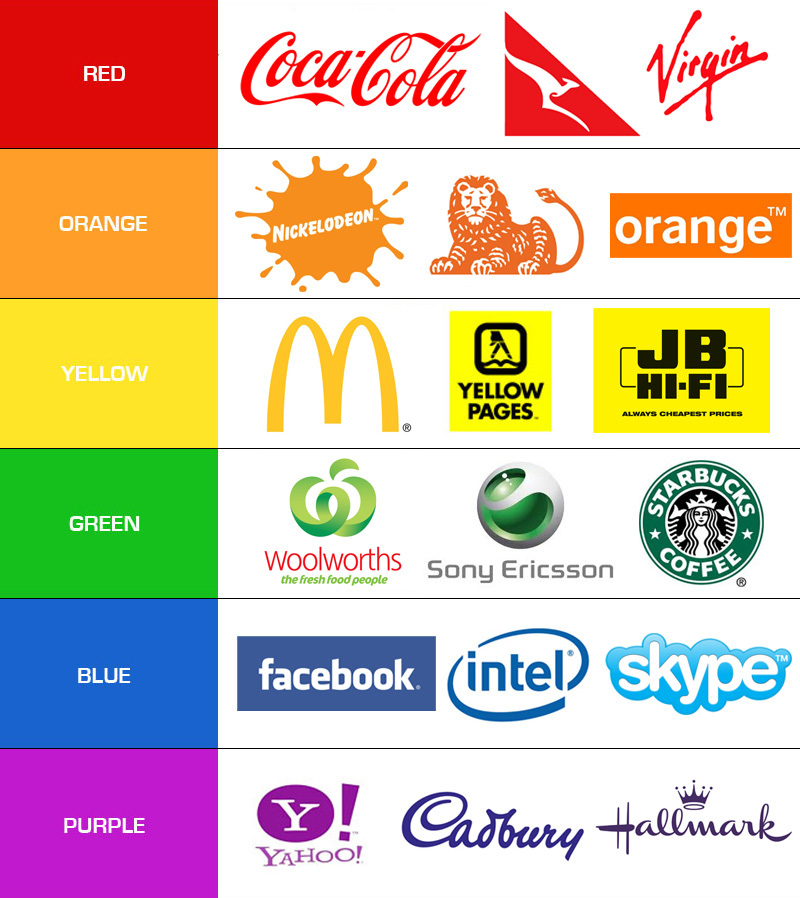 What Colors Tell You About Your Brand.