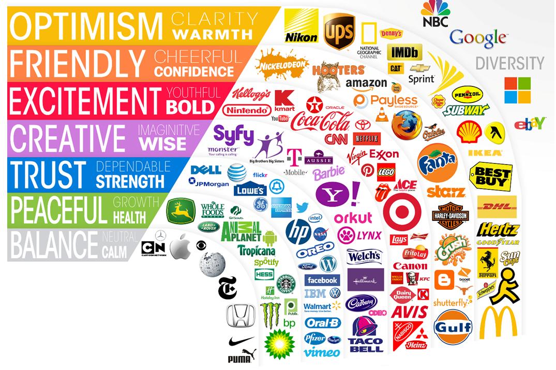 Having 4 colors in logo (like Google, Microsoft and eBay.