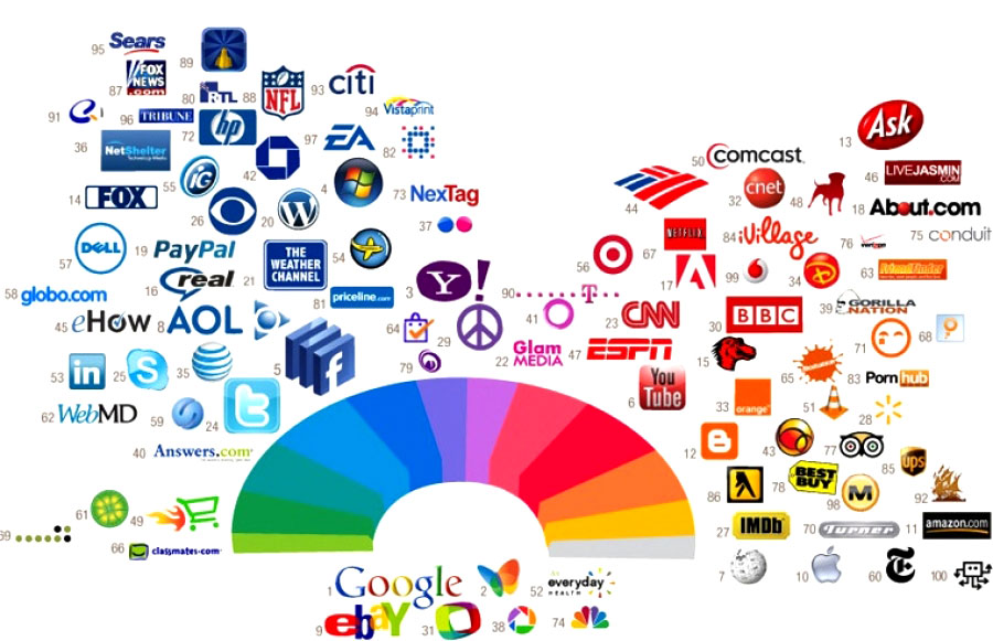 How to Choose the Color of Your Logo.