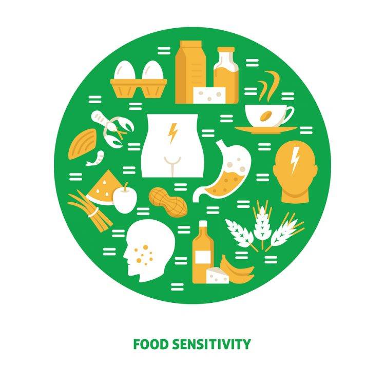 Food Allergies/Sensitivities and Joint Health.