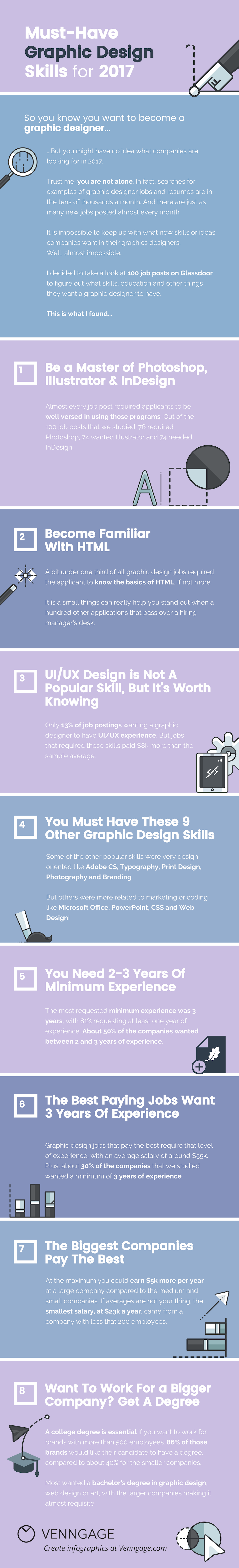 12 Graphic Design Skills You Need To Be Hired [Infographic.