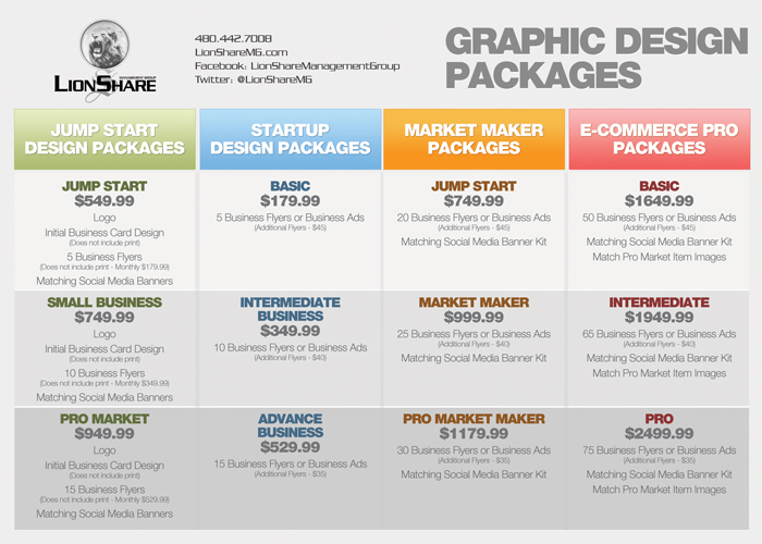 Jump Start Graphic Design Package · Lions Share Management.