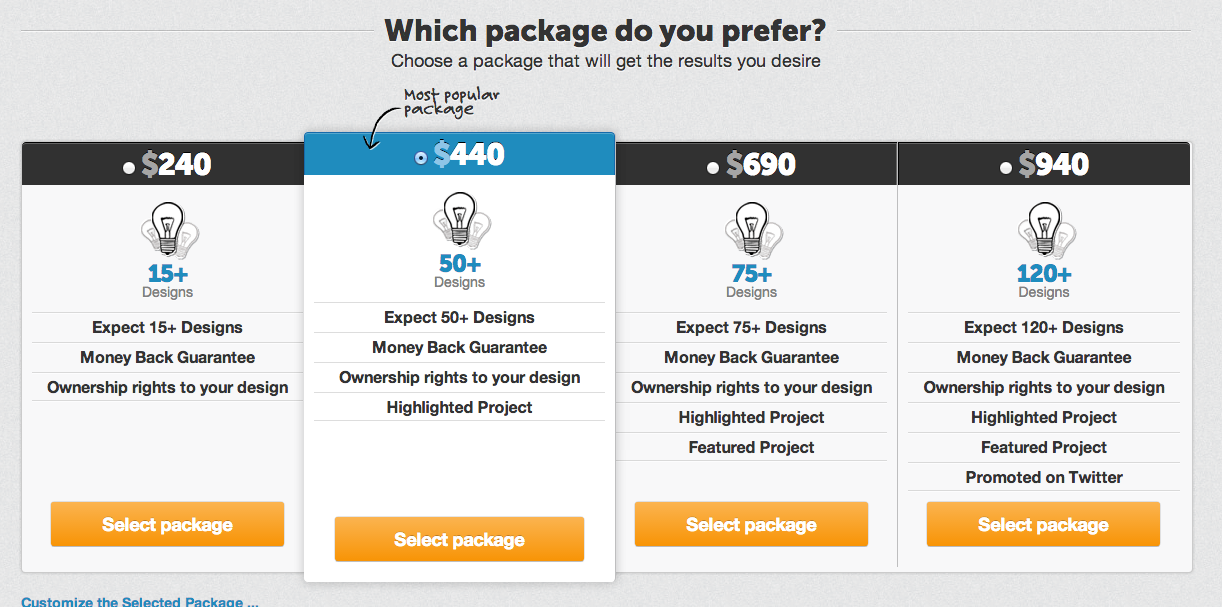 DesignCrowd Review: Should you crowdsource your design?.