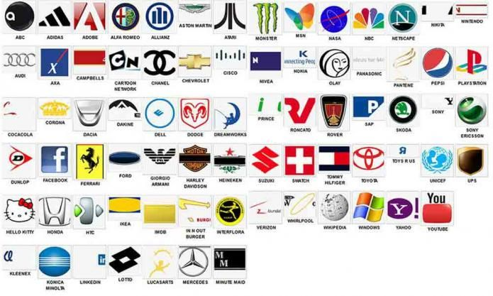 Android logo quiz answers level 1.