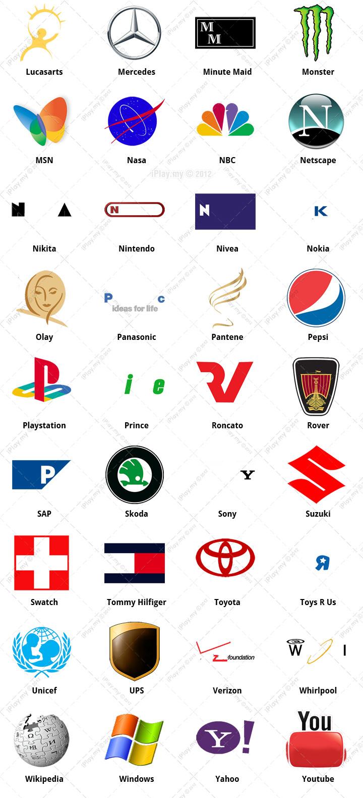 Logos Quiz AticoD Games Answers.