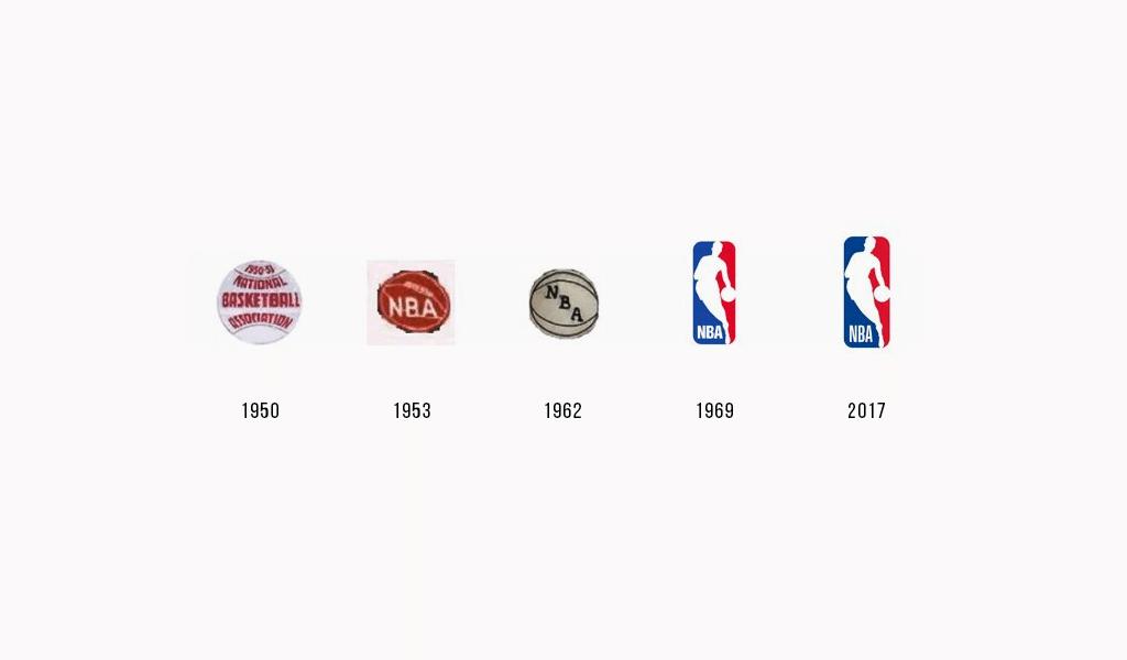 NBA logo history.