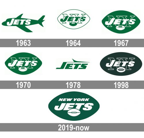 Meaning New York Jets logo and symbol.