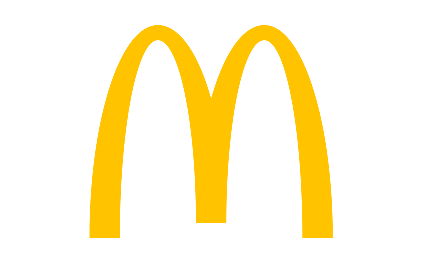 Meaning McDonalds logo and symbol.