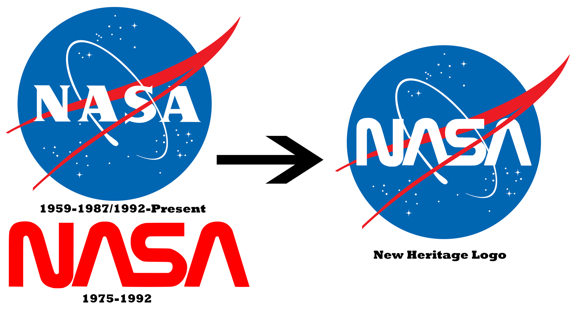 NASA logo evolution: meatball vs worm.