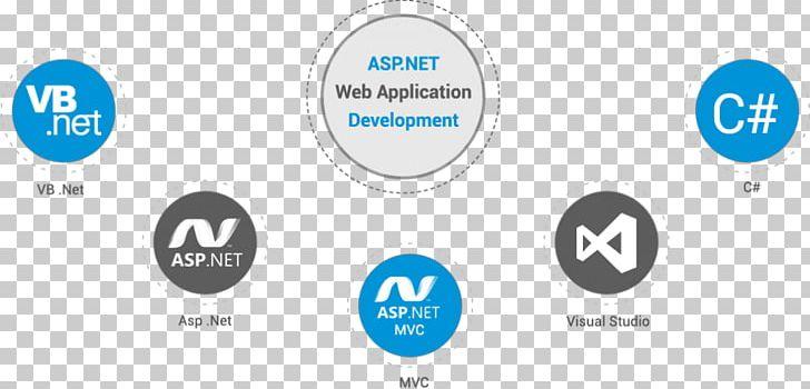 Web Development ASP.NET .NET Framework Programmer Mobile App.