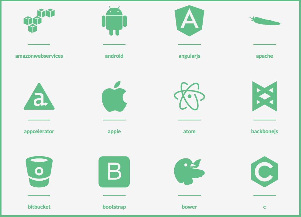 A New API Programming Language SDK Icon Set.